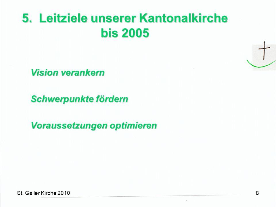 St. Galler Kirche 20108 5. Leitziele unserer Kantonalkirche bis 2005 Vision verankern Schwerpunkte fördern Voraussetzungen optimieren