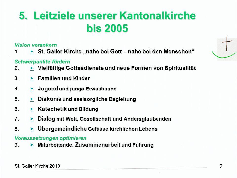 St. Galler Kirche 20109 5. Leitziele unserer Kantonalkirche bis 2005 Vision verankern St.