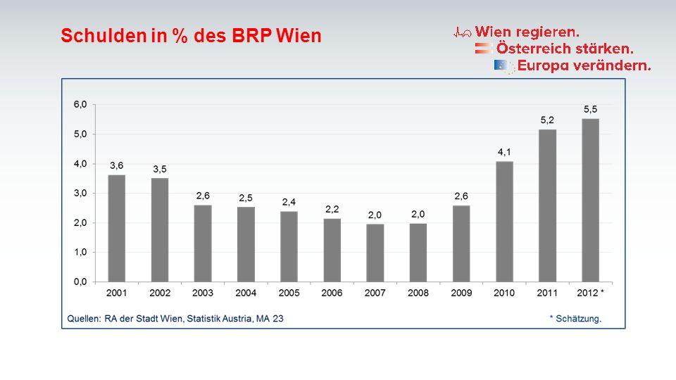 Demografische und volkswirtschaftliche Herausforderungen für Wien Dipl.-Vw.