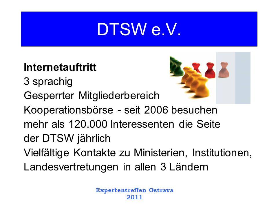 Expertentreffen Ostrava 2011 Internetauftritt 3 sprachig Gesperrter Mitgliederbereich Kooperationsbörse - seit 2006 besuchen mehr als 120.000 Interessenten die Seite der DTSW jährlich Vielfältige Kontakte zu Ministerien, Institutionen, Landesvertretungen in allen 3 Ländern DTSW e.V.