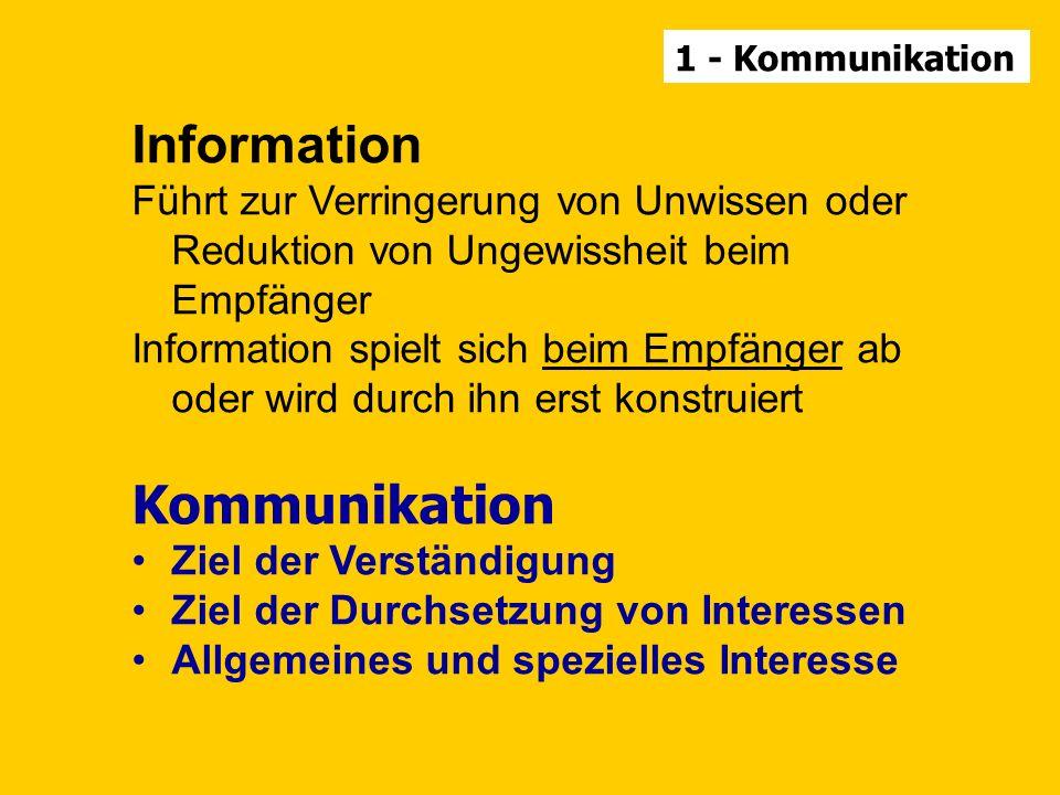 Information Führt zur Verringerung von Unwissen oder Reduktion von Ungewissheit beim Empfänger Information spielt sich beim Empfänger ab oder wird durch ihn erst konstruiert Kommunikation Ziel der Verständigung Ziel der Durchsetzung von Interessen Allgemeines und spezielles Interesse 1 - Kommunikation