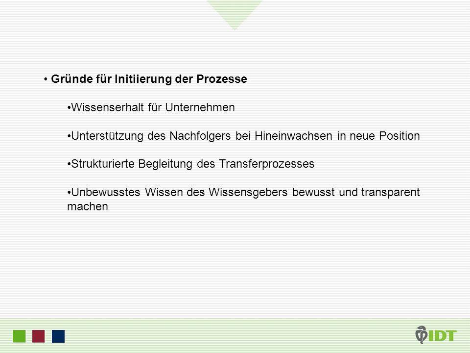 Ergebnis: Vermittlung der Methodik Zukünftige Prozessbegleitung durch KPL Der nächste Prozess ist geplant …!