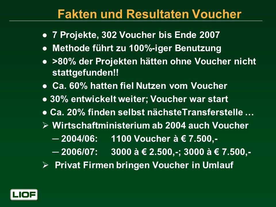 Fakten und Resultaten Voucher 7 Projekte, 302 Voucher bis Ende 2007 Methode führt zu 100%-iger Benutzung >80% der Projekten hätten ohne Voucher nicht
