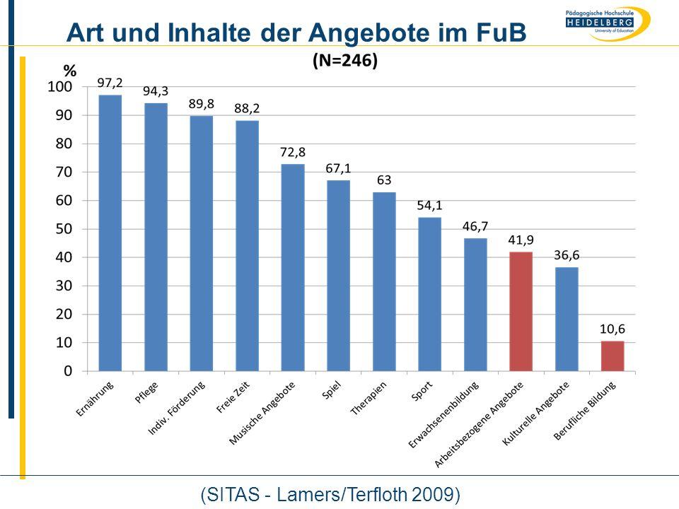 Name Art und Inhalte der Angebote im FuB (SITAS - Lamers/Terfloth 2009)