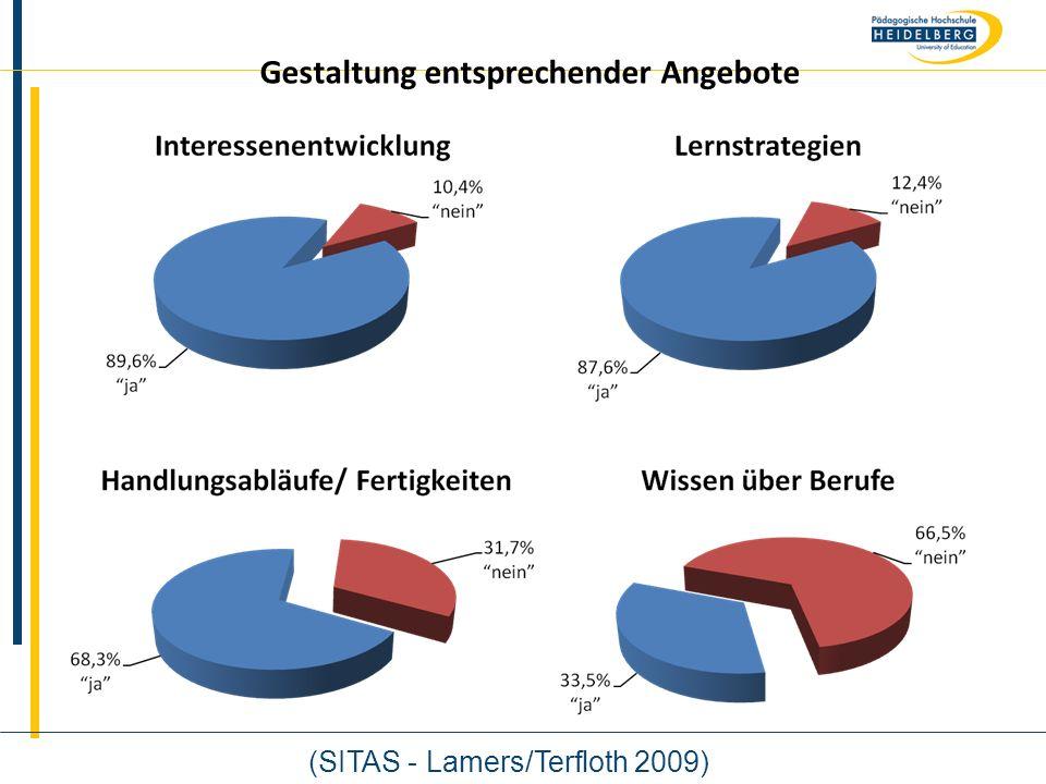 Name Gestaltung entsprechender Angebote (SITAS - Lamers/Terfloth 2009)