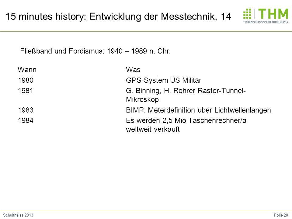 Folie 20Schultheiss 2013 15 minutes history: Entwicklung der Messtechnik, 14 Wann 1980 1981 1983 1984 Was GPS-System US Militär G. Binning, H. Rohrer