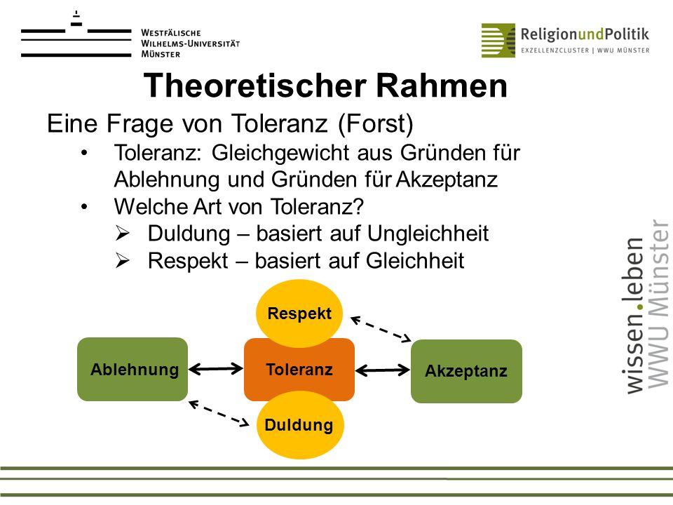 Eine Frage von Toleranz (Forst) Toleranz: Gleichgewicht aus Gründen für Ablehnung und Gründen für Akzeptanz Welche Art von Toleranz? Duldung – basiert