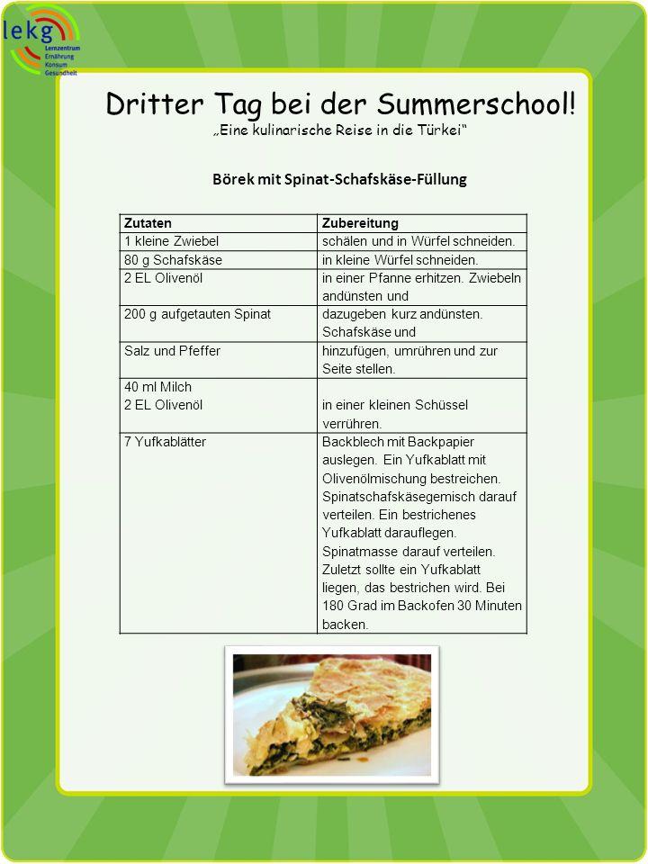 Dritter Tag bei der Summerschool! Eine kulinarische Reise in die Türkei Börek mit Spinat-Schafskäse-Füllung ZutatenZubereitung 1 kleine Zwiebelschälen
