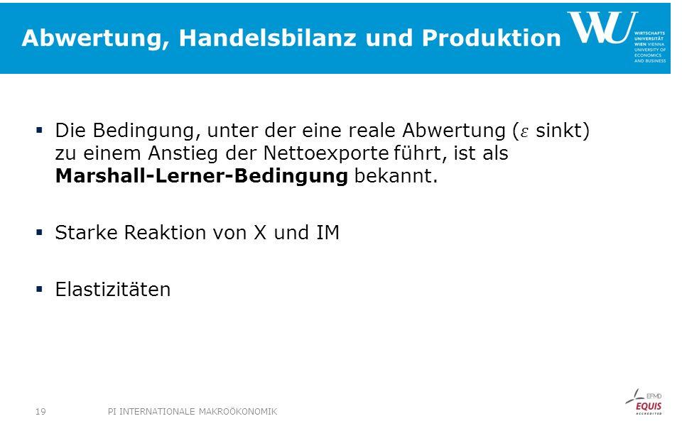 Abwertung, Handelsbilanz und Produktion PI INTERNATIONALE MAKROÖKONOMIK19