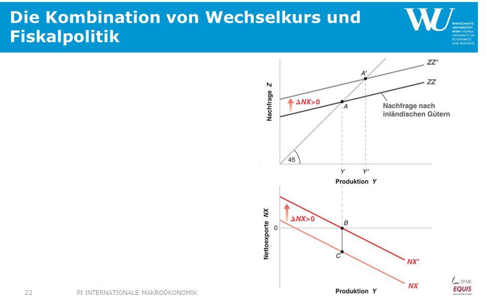 Die Kombination von Wechselkurs und Fiskalpolitik PI INTERNATIONALE MAKROÖKONOMIK22
