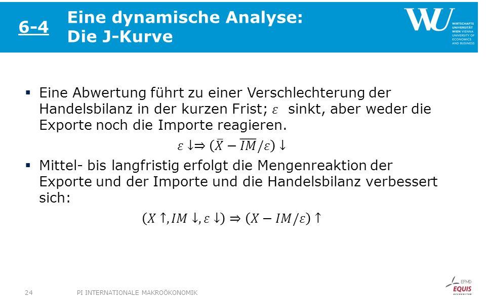 Eine dynamische Analyse: Die J-Kurve 6-4 PI INTERNATIONALE MAKROÖKONOMIK24