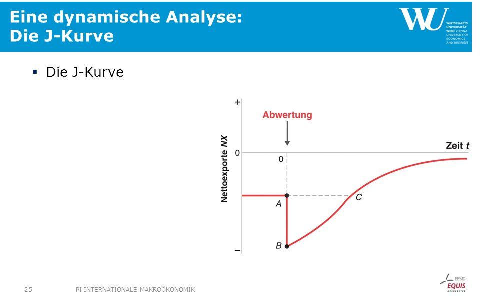 Eine dynamische Analyse: Die J-Kurve Die J-Kurve PI INTERNATIONALE MAKROÖKONOMIK25