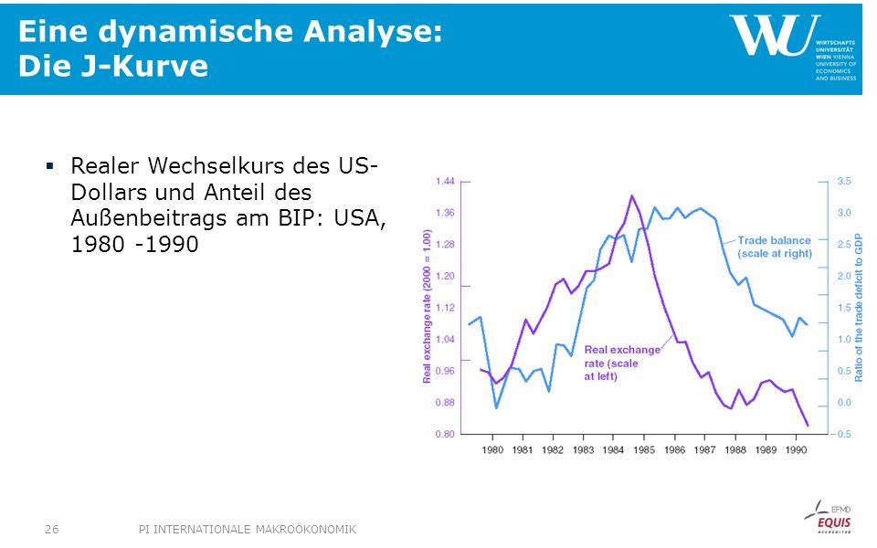 Eine dynamische Analyse: Die J-Kurve Realer Wechselkurs des US- Dollars und Anteil des Außenbeitrags am BIP: USA, 1980 -1990 PI INTERNATIONALE MAKROÖKONOMIK26