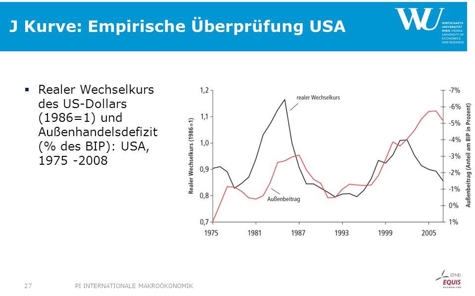 J Kurve: Empirische Überprüfung USA Realer Wechselkurs des US-Dollars (1986=1) und Außenhandelsdefizit (% des BIP): USA, 1975 -2008 PI INTERNATIONALE MAKROÖKONOMIK27