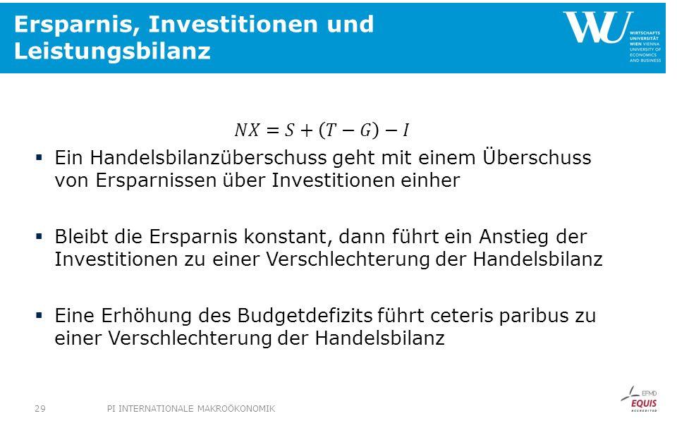 Ersparnis, Investitionen und Leistungsbilanz PI INTERNATIONALE MAKROÖKONOMIK29