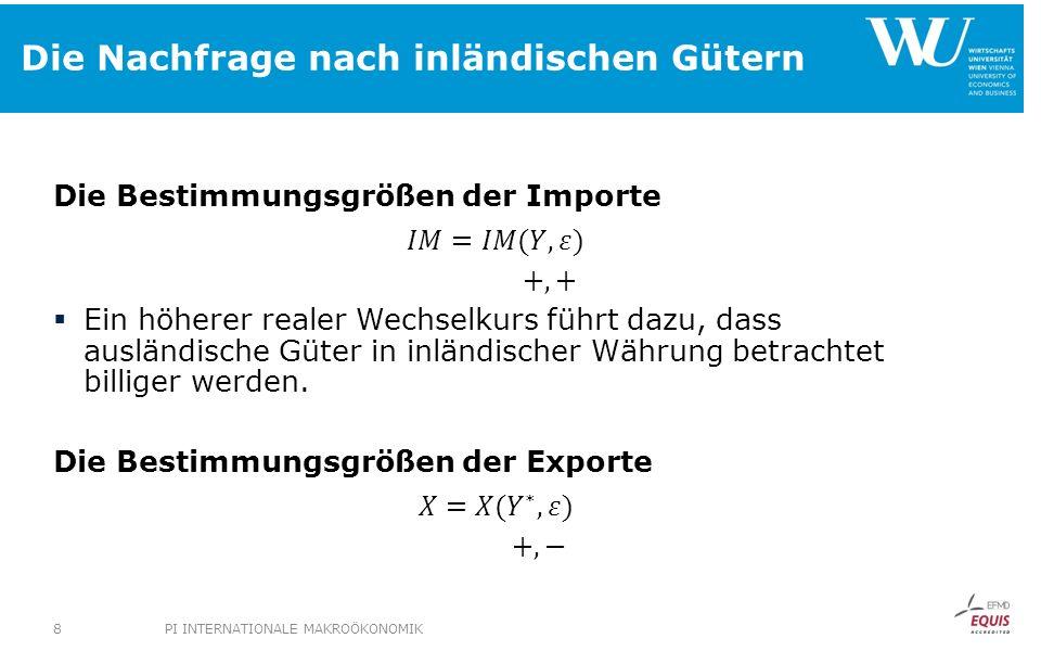Die Nachfrage nach inländischen Gütern PI INTERNATIONALE MAKROÖKONOMIK8