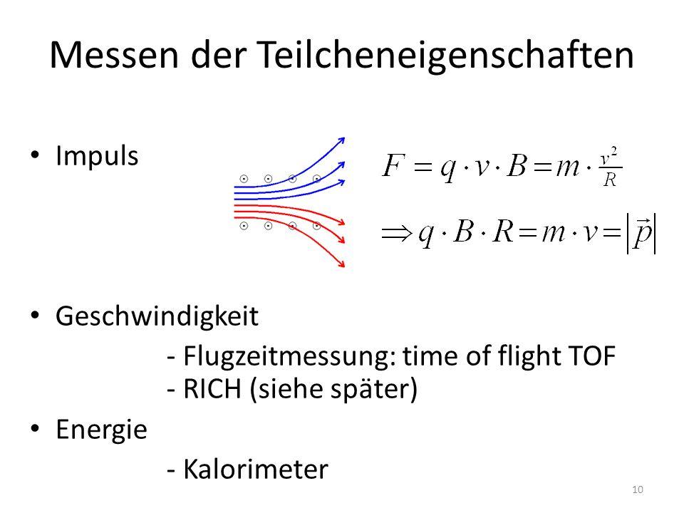 Messen der Teilcheneigenschaften Impuls Geschwindigkeit - Flugzeitmessung: time of flight TOF - RICH (siehe später) Energie - Kalorimeter 10