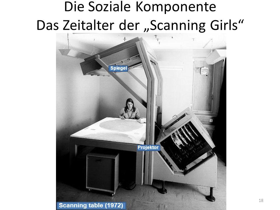 Die Soziale Komponente Das Zeitalter der Scanning Girls CERN Scanning table (1972) Projektor Spiegel 18