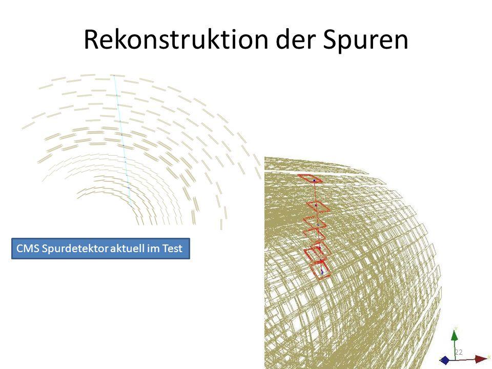 Rekonstruktion der Spuren CMS Spurdetektor aktuell im Test 22