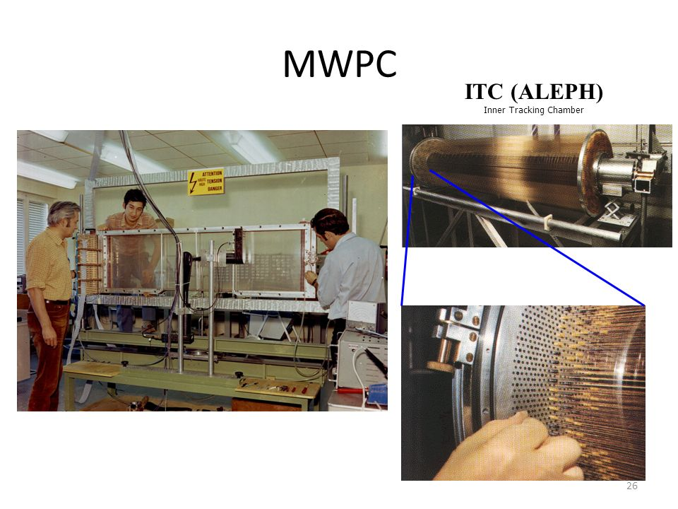 MWPC ITC (ALEPH) Inner Tracking Chamber 26