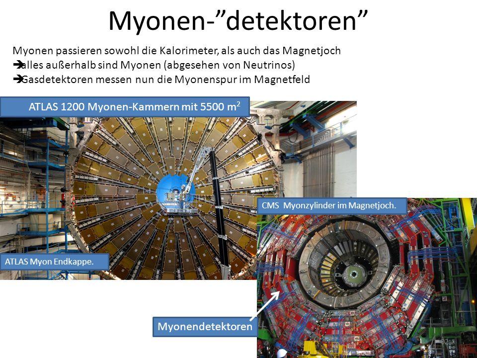 ATLAS Myon Endkappe. Myonen-detektoren Myonen passieren sowohl die Kalorimeter, als auch das Magnetjoch alles außerhalb sind Myonen (abgesehen von Neu