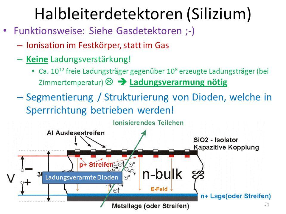 Halbleiterdetektoren (Silizium) Funktionsweise: Siehe Gasdetektoren ;-) –I–Ionisation im Festkörper, statt im Gas –K–Keine Ladungsverstärkung! Ca. 10