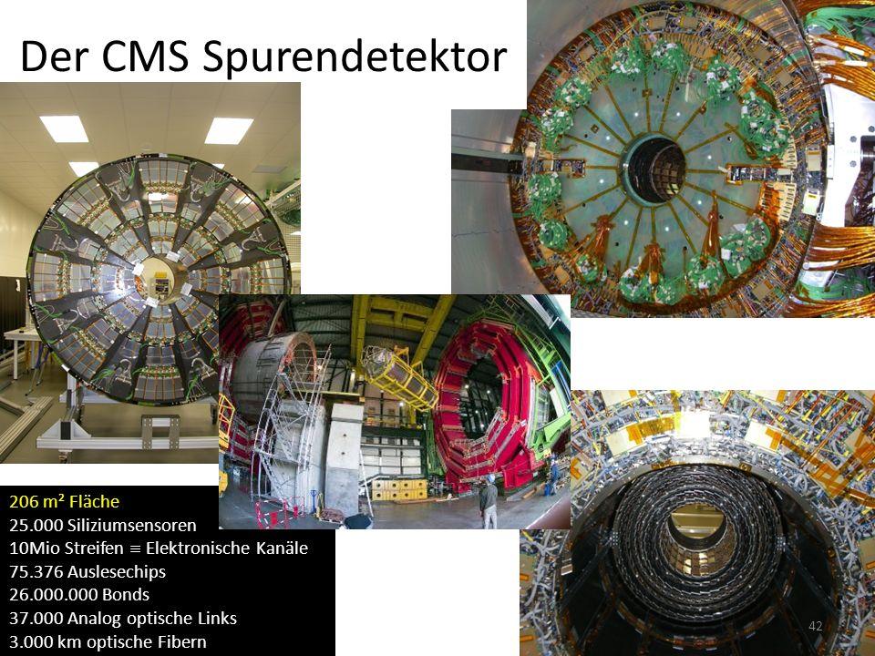 Der CMS Spurendetektor 206 m² Fläche 25.000 Siliziumsensoren 10Mio Streifen Elektronische Kanäle 75.376 Auslesechips 26.000.000 Bonds 37.000 Analog op