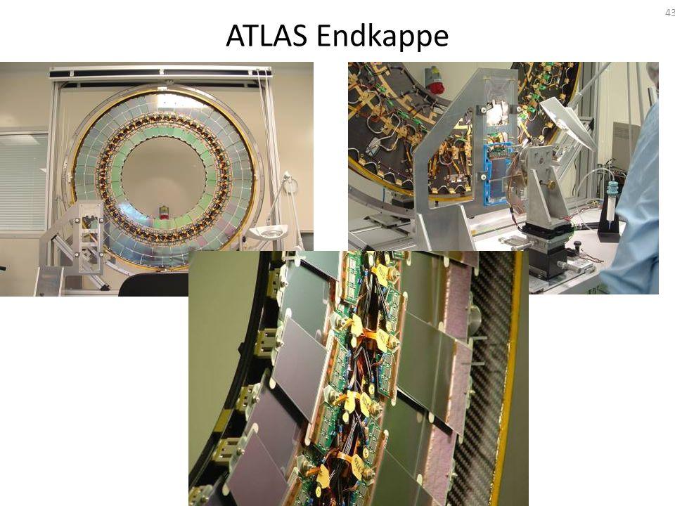 ATLAS Endkappe 43