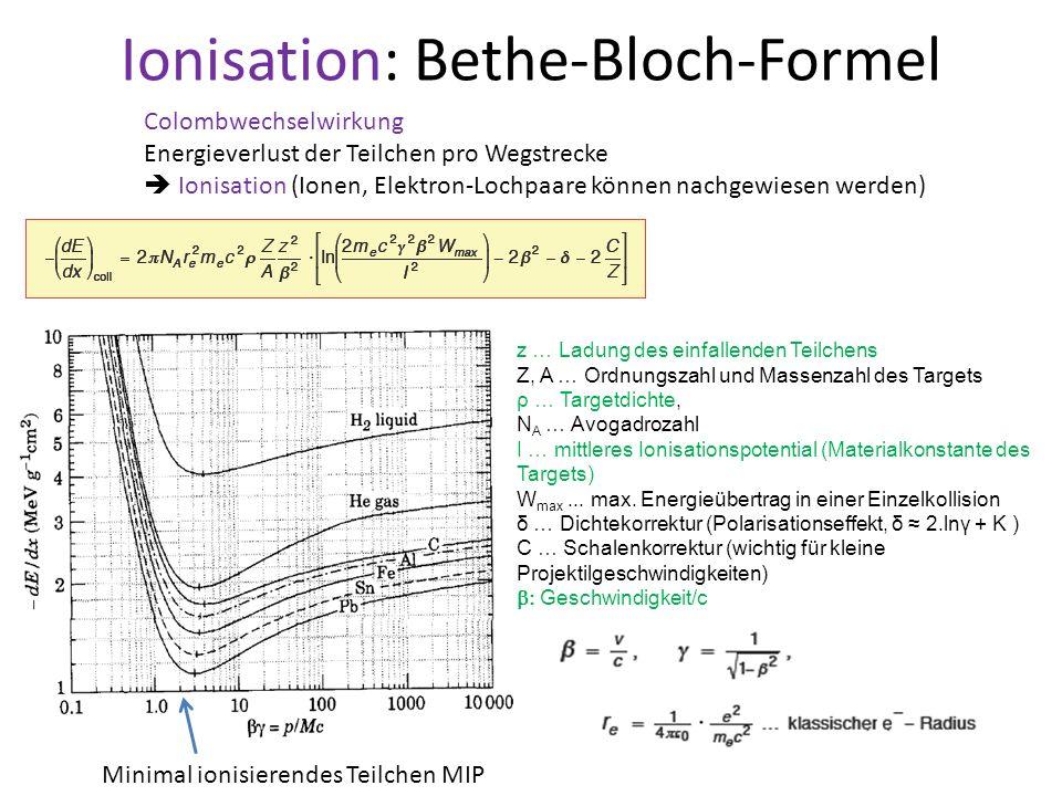 Ionisation: Bethe-Bloch-Formel Colombwechselwirkung Energieverlust der Teilchen pro Wegstrecke Ionisation (Ionen, Elektron-Lochpaare können nachgewies