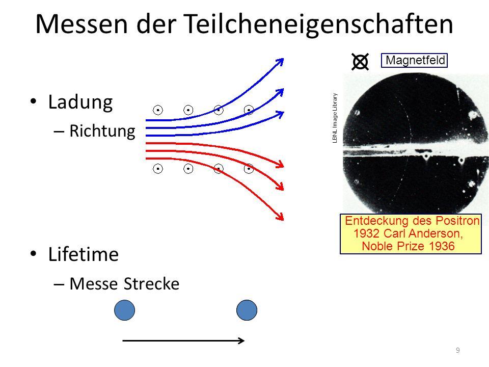 Messen der Teilcheneigenschaften Ladung – Richtung Lifetime – Messe Strecke LBNL Image Library Entdeckung des Positron 1932 Carl Anderson, Noble Prize