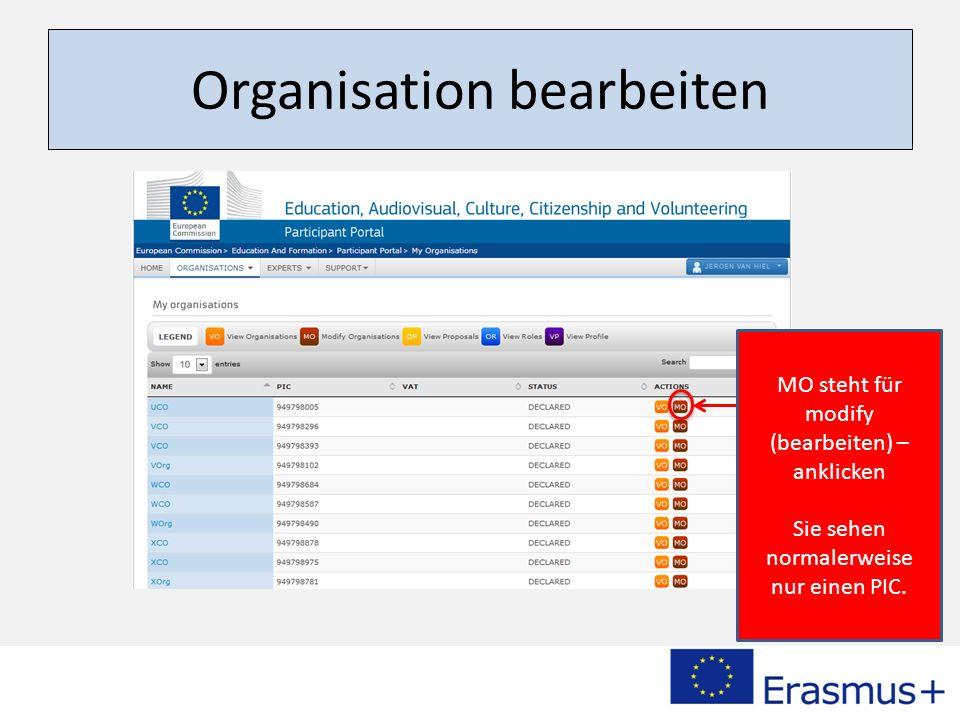 Organisation bearbeiten MO steht für modify (bearbeiten) – anklicken Sie sehen normalerweise nur einen PIC.