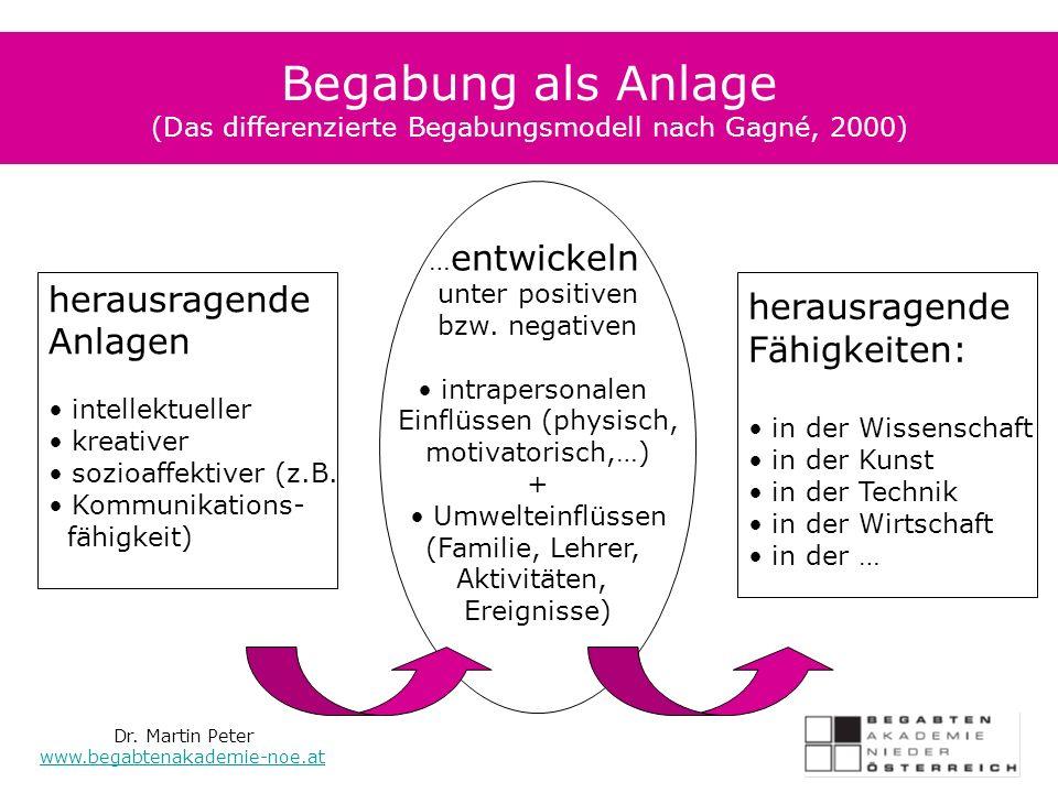Begabung als Anlage (Das differenzierte Begabungsmodell nach Gagné, 2000) Dr.