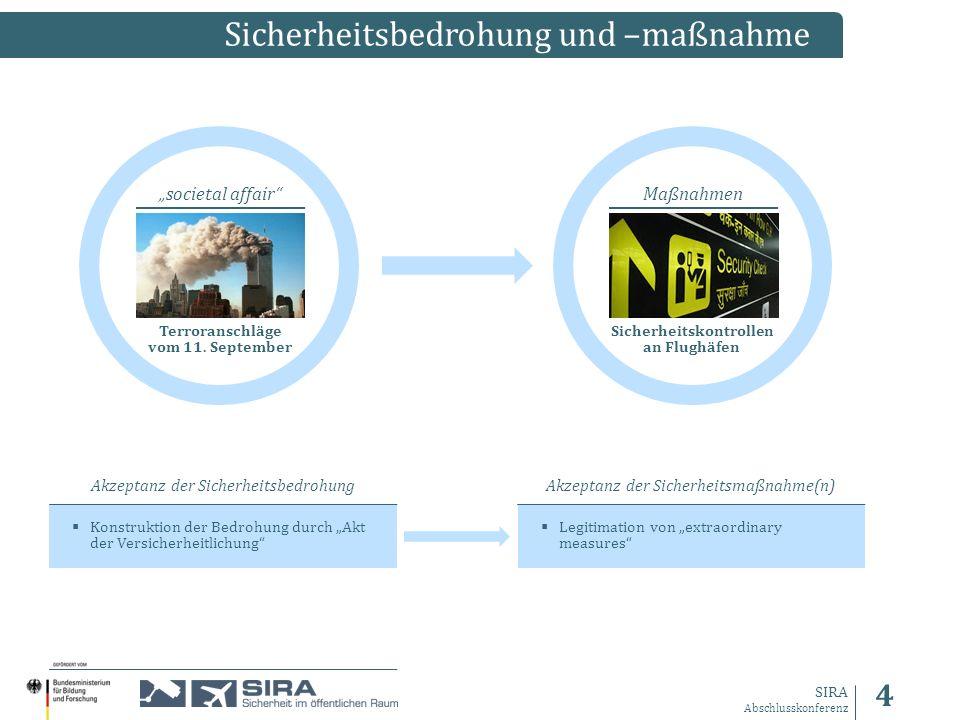 4 SIRA Abschlusskonferenz Sicherheitsbedrohung und –maßnahme societal affair Terroranschläge vom 11.