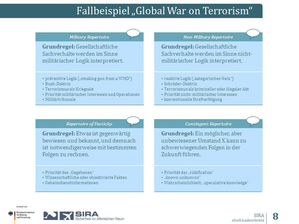 9 SIRA Abschlusskonferenz 2001 Fallbeispiel Global War on Terrorism 2003 AfghanistanIrak Military Repertoire Contingent Repertoire Military Repertoire Repertoire of Facticity Non-military Repertoire Extraordinary Measure