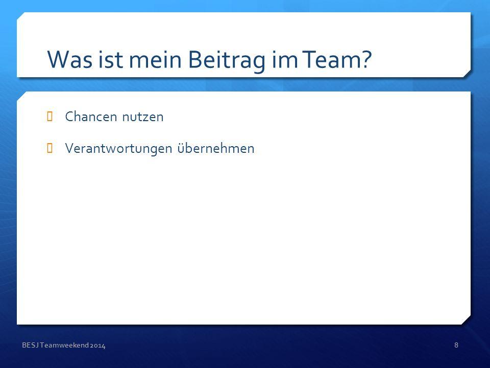 Was ist mein Beitrag im Team? Chancen nutzen Verantwortungen übernehmen BESJ Teamweekend 20148