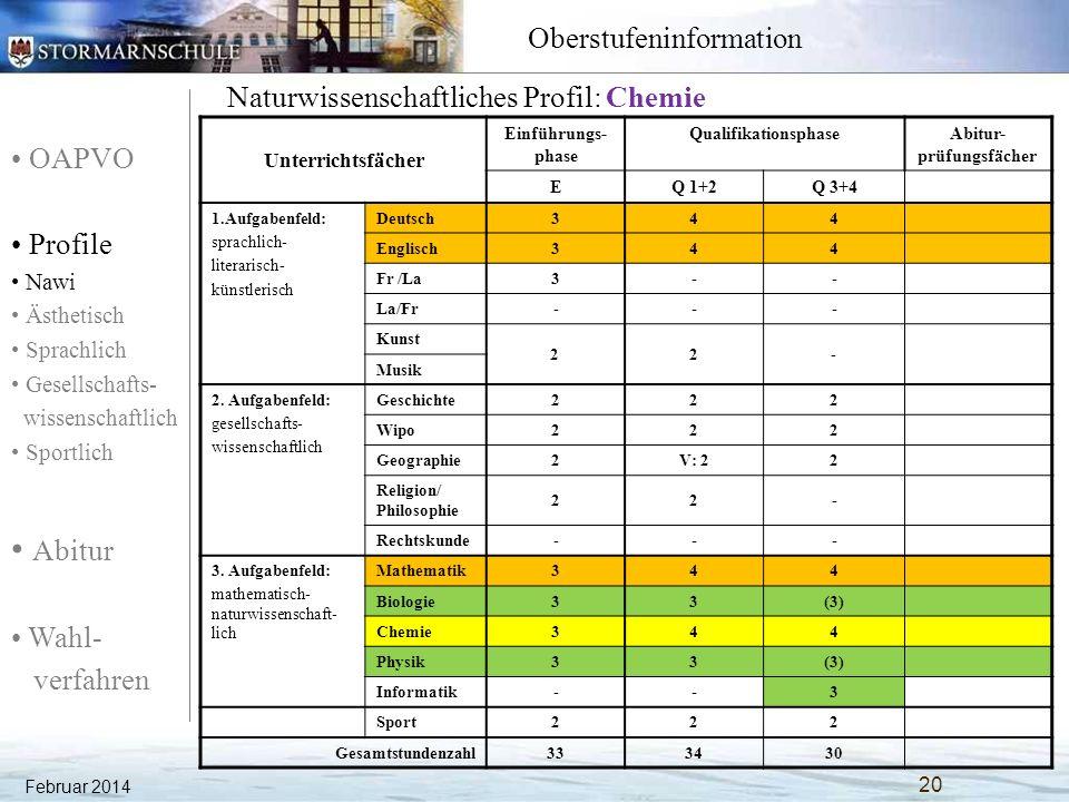 OAPVO Profile Nawi Ästhetisch Sprachlich Gesellschafts- wissenschaftlich Sportlich Abitur Wahl- verfahren Oberstufeninformation Was bietet das naturwissenschaftliche Profil mit dem Profilfach Physik.