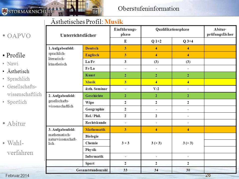 OAPVO Profile Nawi Ästhetisch Sprachlich Gesellschafts- wissenschaftlich Sportlich Abitur Wahl- verfahren Oberstufeninformation Februar 2014 Ästhetisc