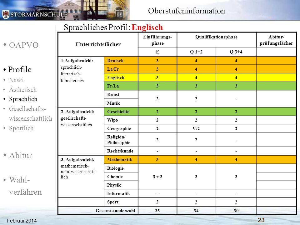 OAPVO Profile Nawi Ästhetisch Sprachlich Gesellschafts- wissenschaftlich Sportlich Abitur Wahl- verfahren Oberstufeninformation Februar 2014 Sprachlic