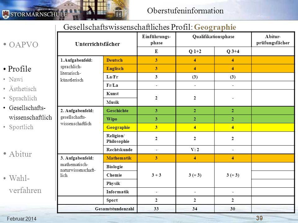 OAPVO Profile Nawi Ästhetisch Sprachlich Gesellschafts- wissenschaftlich Sportlich Abitur Wahl- verfahren Oberstufeninformation Februar 2014 39 Gesell