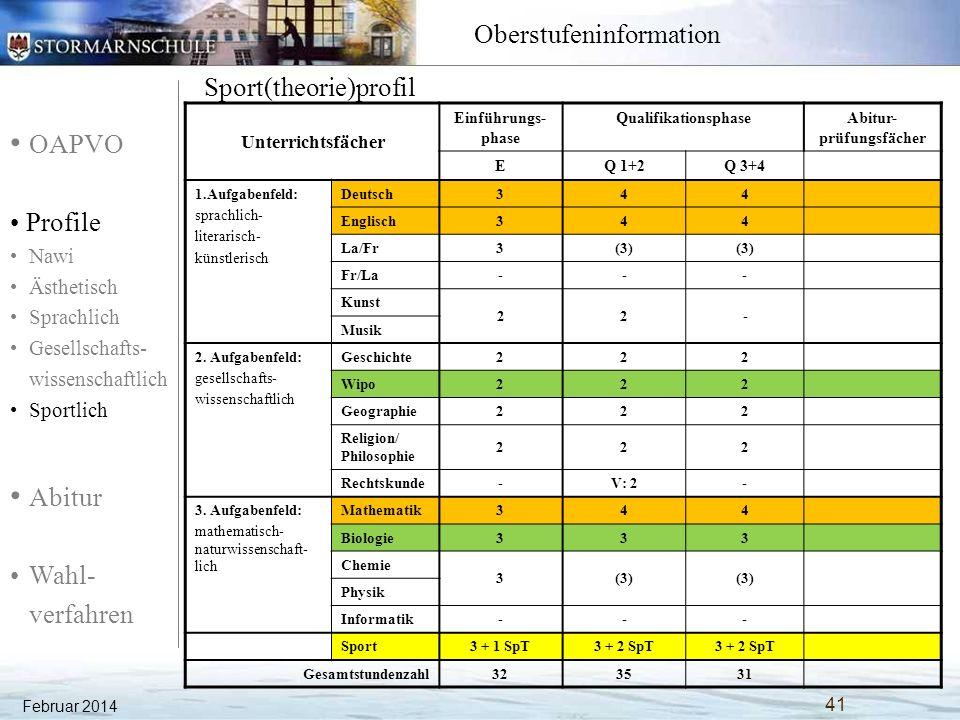 OAPVO Profile Nawi Ästhetisch Sprachlich Gesellschafts- wissenschaftlich Sportlich Abitur Wahl- verfahren Oberstufeninformation Februar 2014 41 Sport(