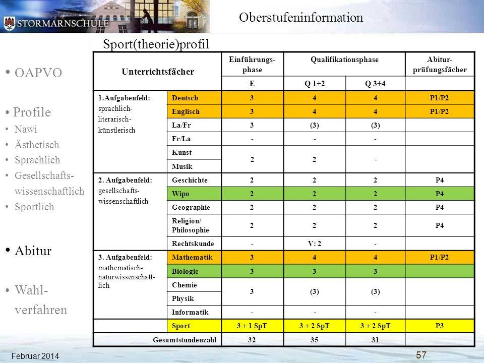 OAPVO Profile Nawi Ästhetisch Sprachlich Gesellschafts- wissenschaftlich Sportlich Abitur Wahl- verfahren Oberstufeninformation Februar 2014 57 Sport(