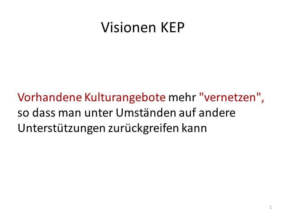 Visionen KEP Vorhandene Kulturangebote mehr vernetzen , so dass man unter Umständen auf andere Unterstützungen zurückgreifen kann 1