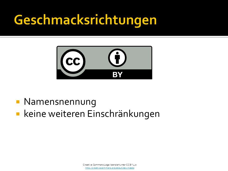 Namensnennung keine weiteren Einschränkungen Creative Commons Logo lizenziert unter CC BY 4.0 http://creativecommons.org/about/downloads