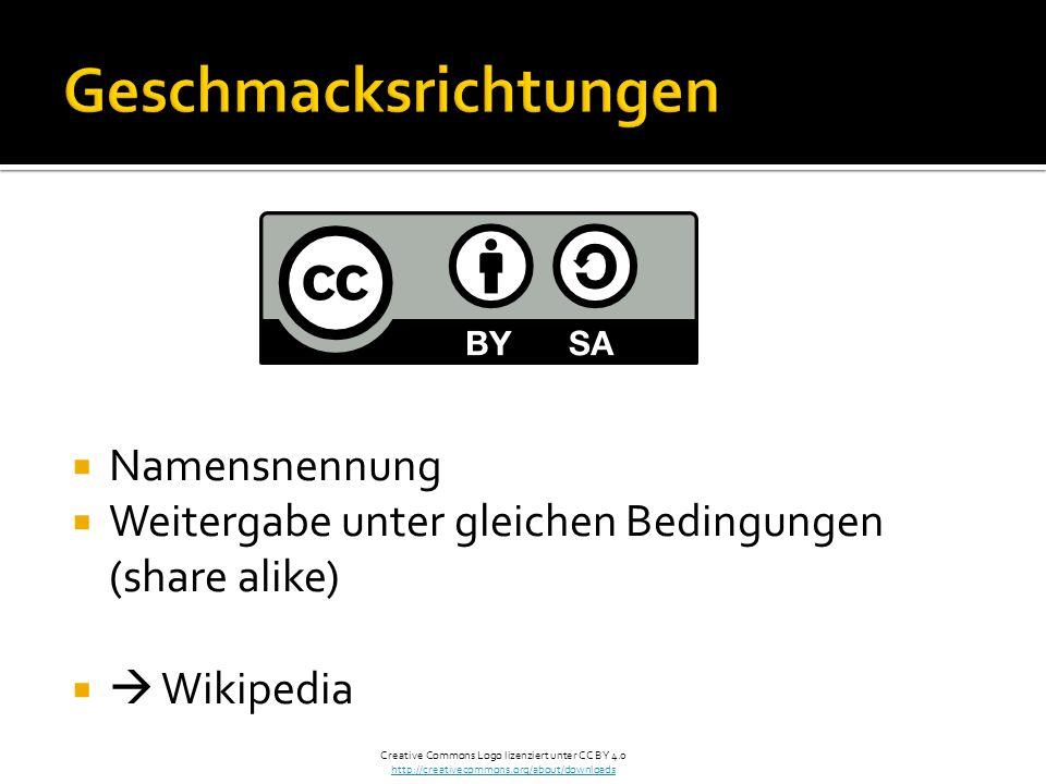 Namensnennung Weitergabe unter gleichen Bedingungen (share alike) Wikipedia Creative Commons Logo lizenziert unter CC BY 4.0 http://creativecommons.org/about/downloads