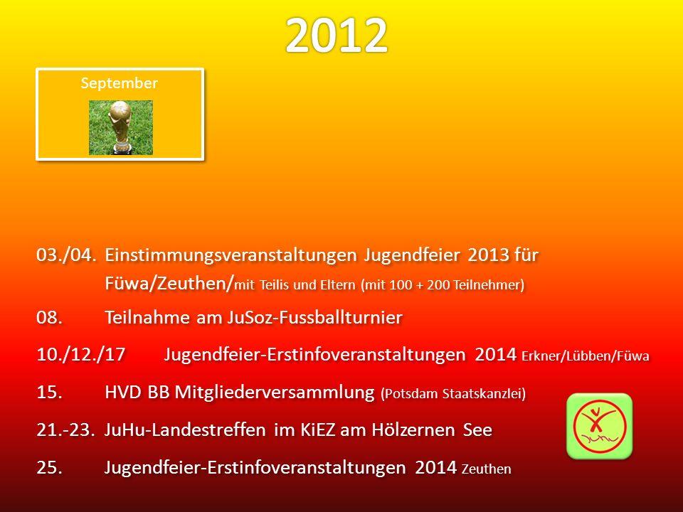 03./04.Einstimmungsveranstaltungen Jugendfeier 2013 für Füwa/Zeuthen/ mit Teilis und Eltern (mit 100 + 200 Teilnehmer) 08.Teilnahme am JuSoz-Fussballturnier 10./12./17 Jugendfeier-Erstinfoveranstaltungen 2014 Erkner/Lübben/Füwa 15.