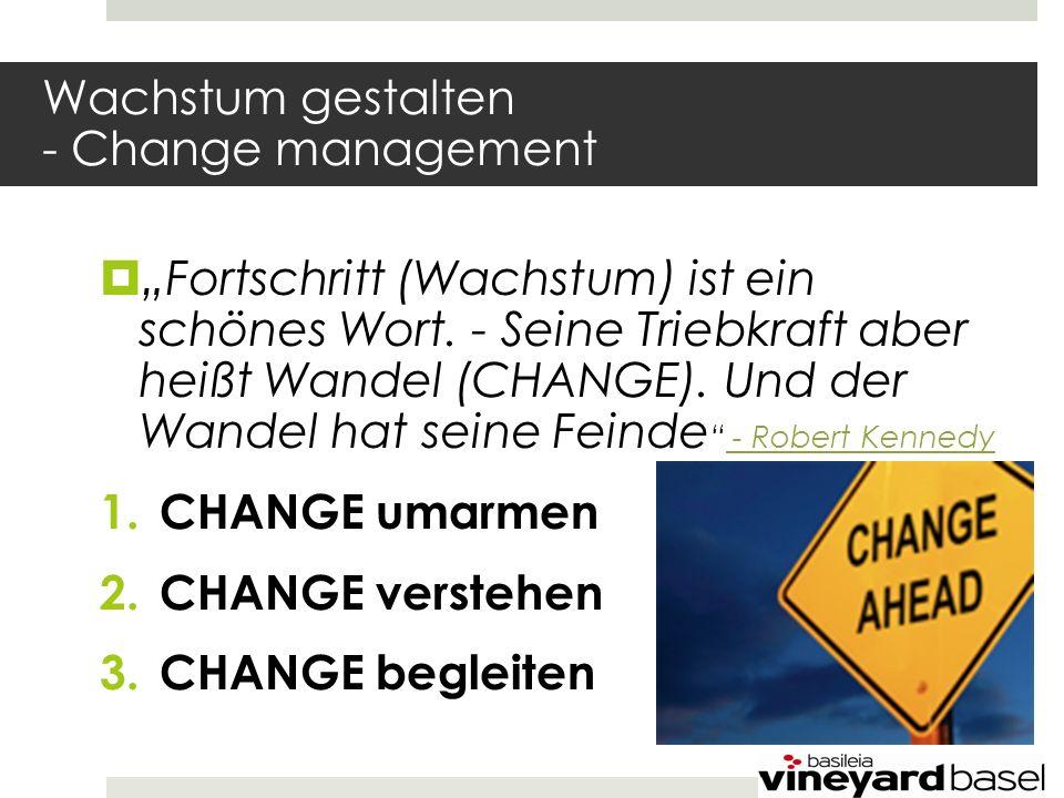 Fortschritt (Wachstum) ist ein schönes Wort.- Seine Triebkraft aber heißt Wandel (CHANGE).