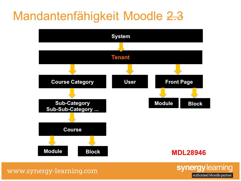 Mandantenfähigkeit Moodle 2.3 Tenant MDL28946
