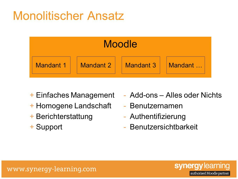 Add-ons – Alles oder Nichts Benutzernamen Authentifizierung Benutzersichtbarkeit Moodle Monolitischer Ansatz Einfaches Management Homogene Landschaft