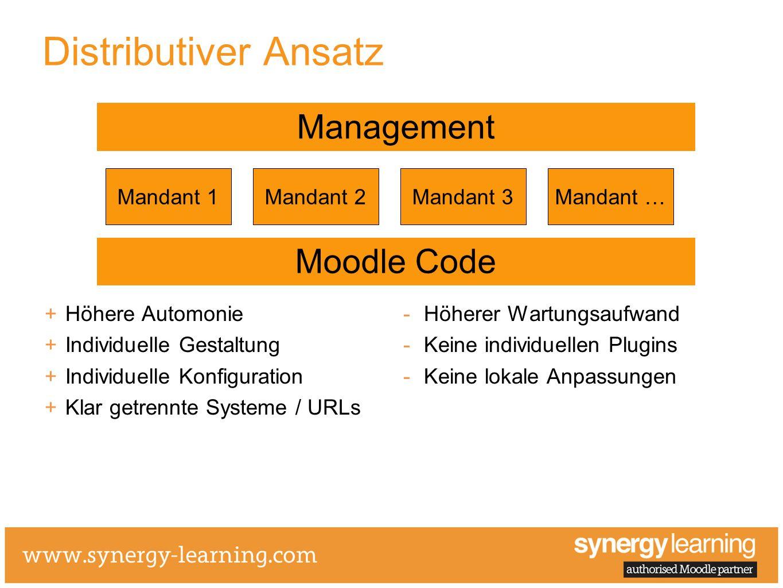 Management Distributiver Ansatz Höhere Automonie Individuelle Gestaltung Individuelle Konfiguration Klar getrennte Systeme / URLs Höherer Wartungsaufw