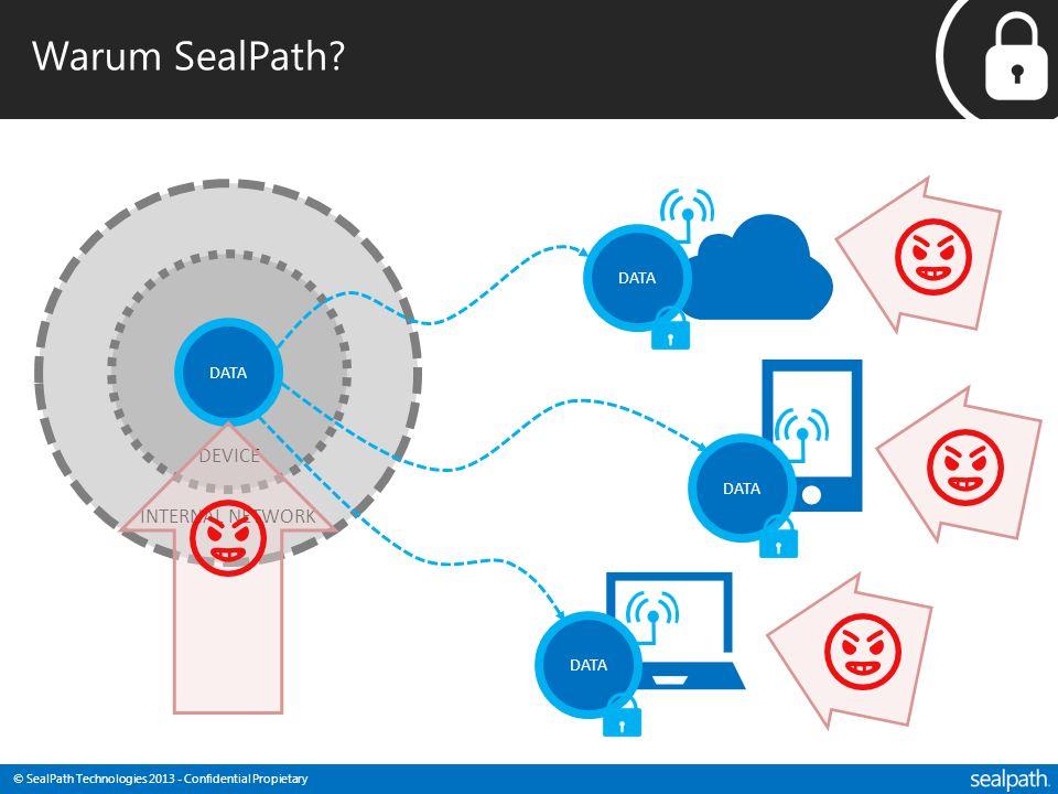 © SealPath Technologies 2013 - Confidential Propietary Warum SealPath? DATA INTERNAL NETWORK DEVICE DATA
